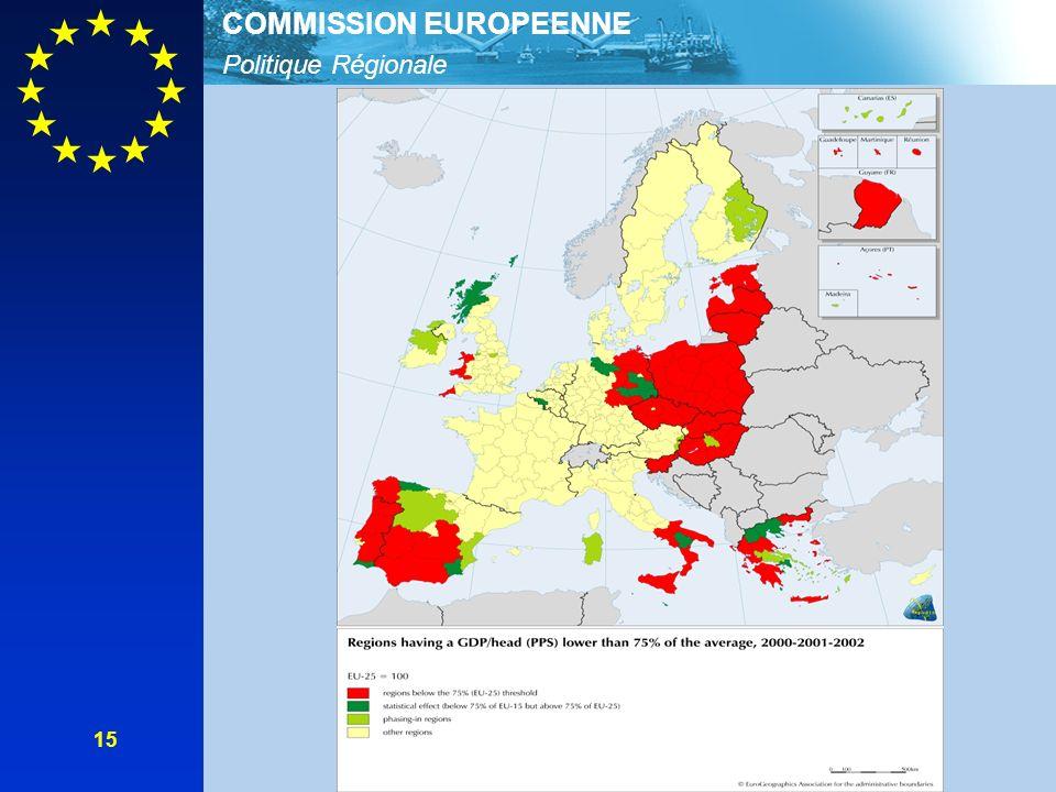 Politique Régionale COMMISSION EUROPEENNE 15