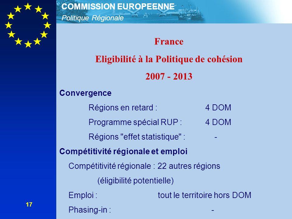 Politique Régionale COMMISSION EUROPEENNE 17 France Eligibilité à la Politique de cohésion 2007 - 2013 Les Convergence Régions en retard :4 DOM Progra