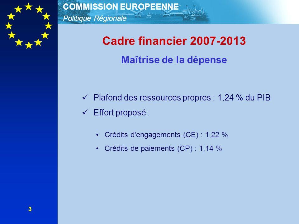 Politique Régionale COMMISSION EUROPEENNE 3 Cadre financier 2007-2013 Maîtrise de la dépense Plafond des ressources propres : 1,24 % du PIB Effort proposé : Crédits d engagements (CE) : 1,22 % Crédits de paiements (CP) : 1,14 %