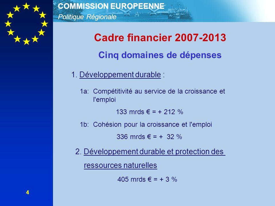 Politique Régionale COMMISSION EUROPEENNE 4 Cadre financier 2007-2013 Cinq domaines de dépenses 1. Développement durable : 1a:Compétitivité au service