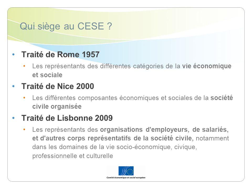 Qui siège au CESE ? Traité de Rome 1957 Les représentants des différentes catégories de la vie économique et sociale Traité de Nice 2000 Les différent