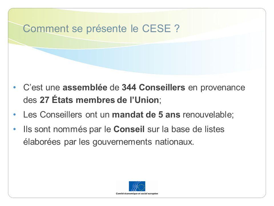 Comment se présente le CESE ? Cest une assemblée de 344 Conseillers en provenance des 27 États membres de lUnion; Les Conseillers ont un mandat de 5 a