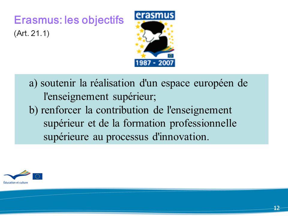 12 Erasmus: les objectifs (Art.