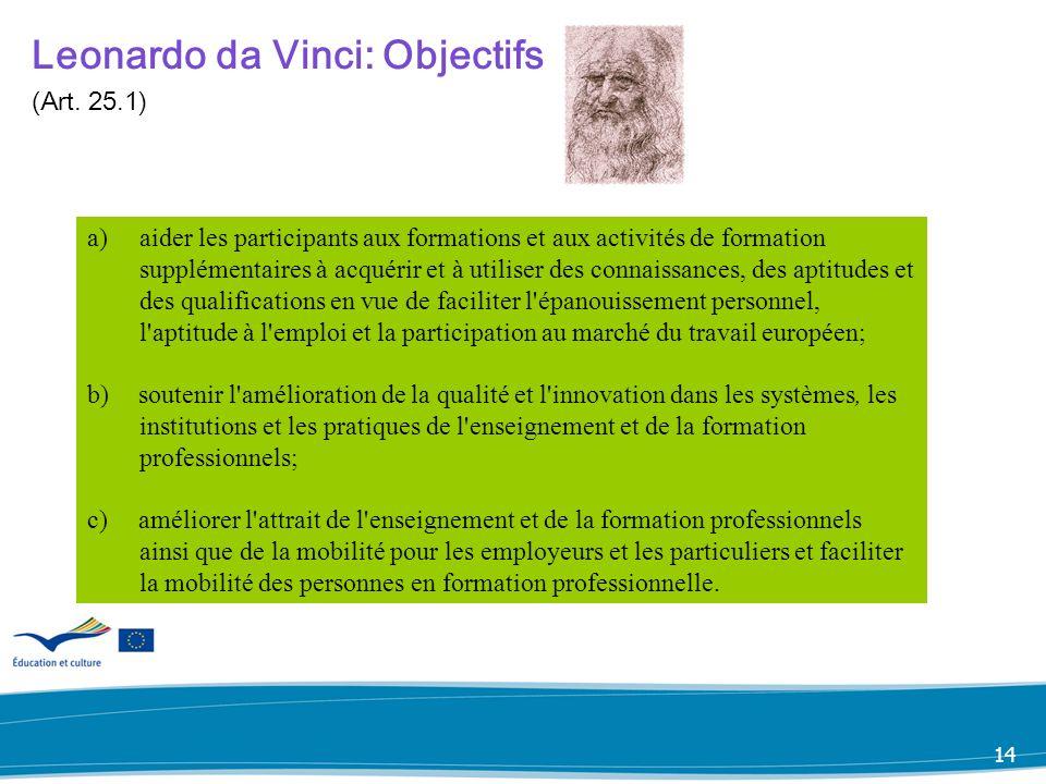 13 Comenius: les objectifs (Art.
