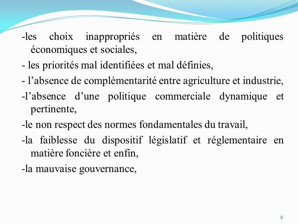 -les choix inappropriés en matière de politiques économiques et sociales, - les priorités mal identifiées et mal définies, - labsence de complémentarité entre agriculture et industrie, -labsence dune politique commerciale dynamique et pertinente, -le non respect des normes fondamentales du travail, -la faiblesse du dispositif législatif et réglementaire en matière foncière et enfin, -la mauvaise gouvernance, 9