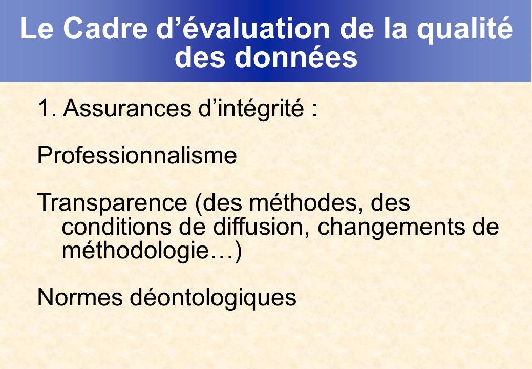 Le Cadre dévaluation de la qualité des données 1.