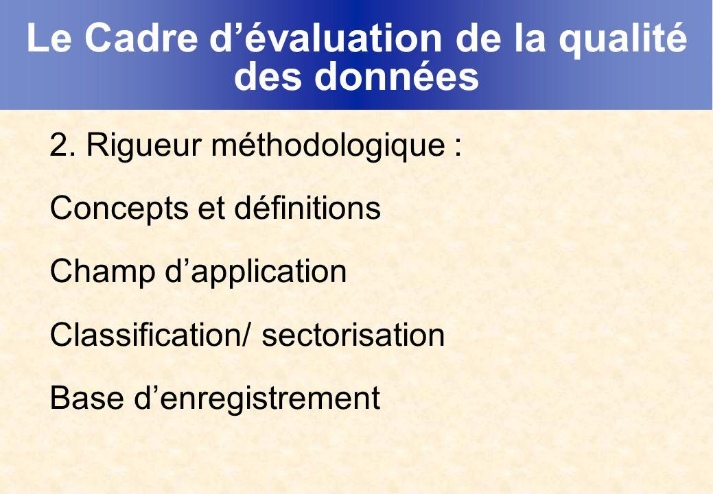 Le Cadre dévaluation de la qualité des données 2.