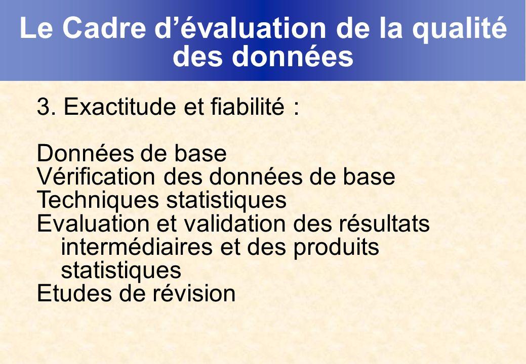 Le Cadre dévaluation de la qualité des données 3.