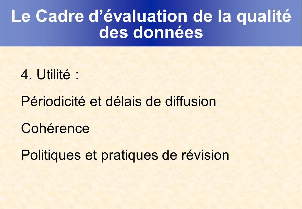 Le Cadre dévaluation de la qualité des données 4.