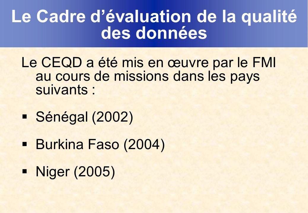 Le Cadre dévaluation de la qualité des données Le CEQD a été mis en œuvre par le FMI au cours de missions dans les pays suivants : Sénégal (2002) Burkina Faso (2004) Niger (2005)