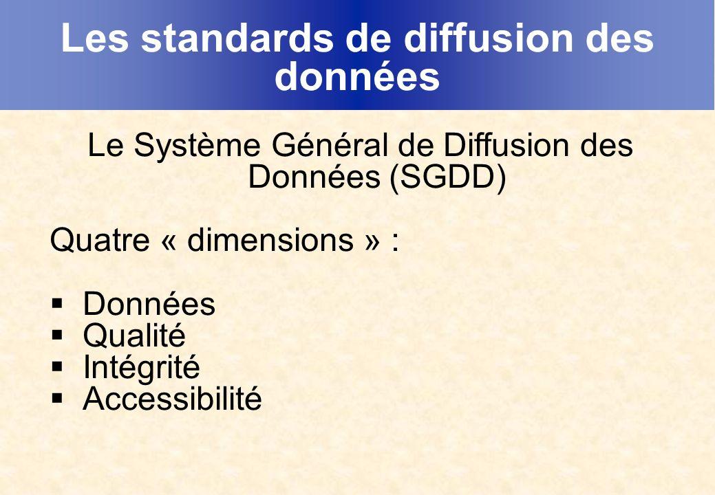 Les standards de diffusion des données Le Système Général de Diffusion des Données (SGDD) Quatre « dimensions » : Données Qualité Intégrité Accessibilité