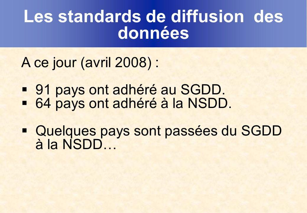Les standards de diffusion des données A ce jour (avril 2008) : 91 pays ont adhéré au SGDD.