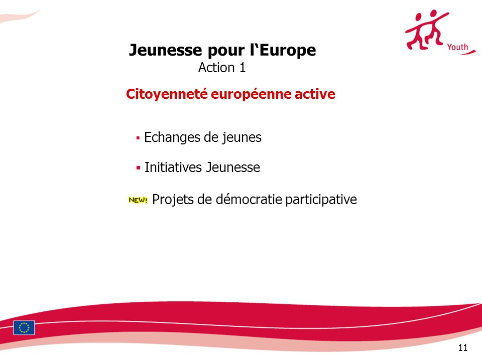 11 Echanges de jeunes Initiatives Jeunesse Projets de démocratie participative Jeunesse pour lEurope Action 1 Citoyenneté européenne active