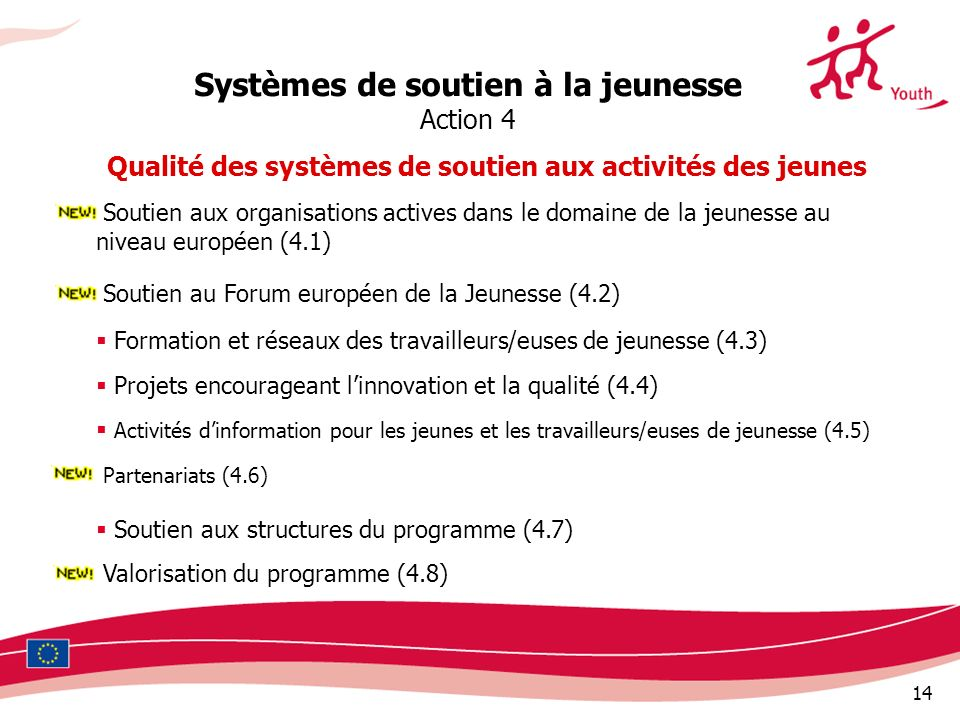 14 Systèmes de soutien à la jeunesse Action 4 Qualité des systèmes de soutien aux activités des jeunes Soutien aux organisations actives dans le domaine de la jeunesse au niveau européen (4.1) Soutien au Forum européen de la Jeunesse (4.2) Formation et réseaux des travailleurs/euses de jeunesse (4.3) Projets encourageant linnovation et la qualité (4.4) Activités dinformation pour les jeunes et les travailleurs/euses de jeunesse (4.5) Partenariats (4.6) Soutien aux structures du programme (4.7) Valorisation du programme (4.8)