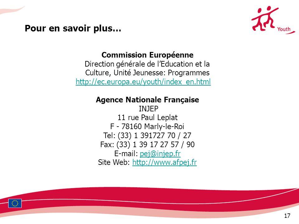 17 Pour en savoir plus… Commission Européenne Direction générale de lEducation et la Culture, Unité Jeunesse: Programmes http://ec.europa.eu/youth/index_en.html Agence Nationale Française INJEP 11 rue Paul Leplat F - 78160 Marly-le-Roi Tel: (33) 1 391727 70 / 27 Fax: (33) 1 39 17 27 57 / 90 E-mail: pej@injep.fr Site Web: http://www.afpej.frpej@injep.frhttp://www.afpej.fr