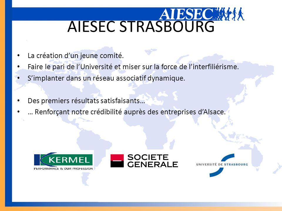 AIESEC STRASBOURG La création dun jeune comité. Faire le pari de lUniversité et miser sur la force de linterfiliérisme. Simplanter dans un réseau asso