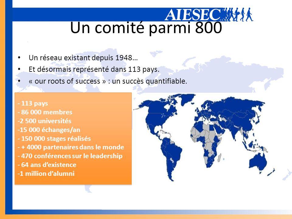 Un comité parmi 800 Un réseau existant depuis 1948… Et désormais représenté dans 113 pays. « our roots of success » : un succès quantifiable. - 113 pa