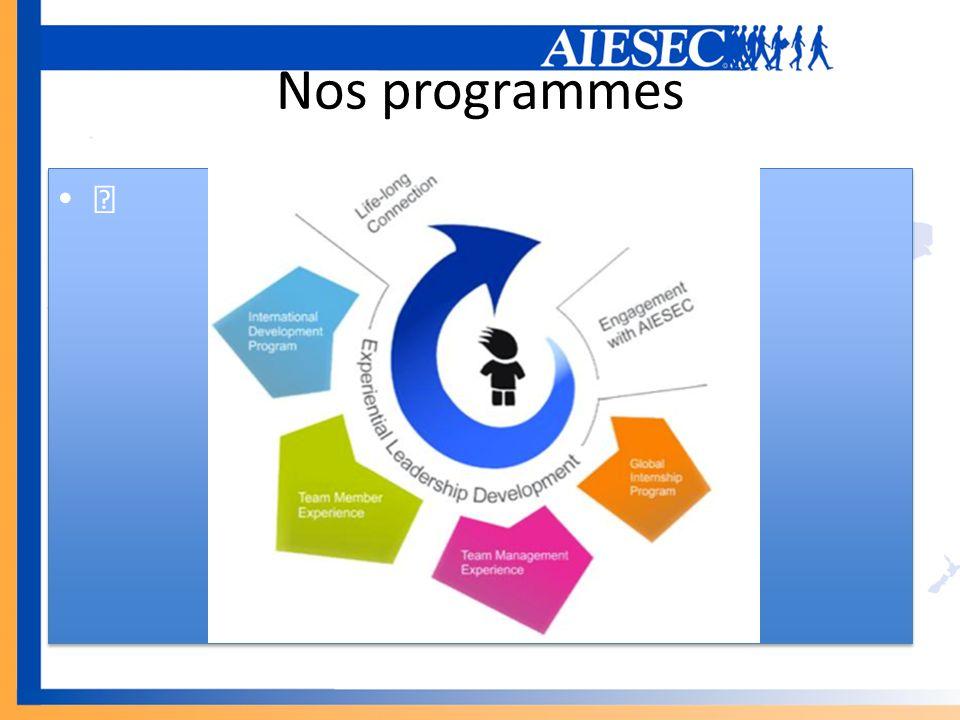 Nos programmes