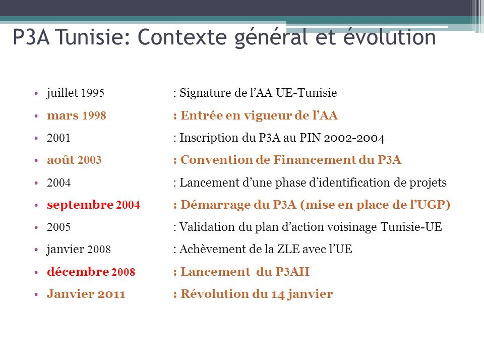 juillet 1995 : Signature de lAA UE-Tunisie mars 1998 : Entrée en vigueur de lAA 2001 : Inscription du P 3 A au PIN 2002-2004 août 2003 : Convention de Financement du P 3 A 2004 : Lancement dune phase didentification de projets septembre 2004 : Démarrage du P 3 A (mise en place de lUGP) 2005 : Validation du plan daction voisinage Tunisie-UE janvier 2008 : Achèvement de la ZLE avec lUE décembre 2008 : Lancement du P 3 AII Janvier 2011: Révolution du 14 janvier P3A Tunisie: Contexte général et évolution