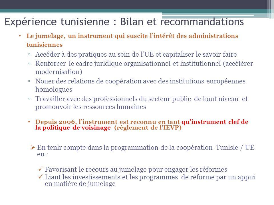 Expérience tunisienne : Bilan et recommandations Le jumelage, un instrument qui suscite lintérêt des administrations tunisiennes Accéder à des pratiques au sein de lUE et capitaliser le savoir faire Renforcer le cadre juridique organisationnel et institutionnel (accélérer modernisation) Nouer des relations de coopération avec des institutions européennes homologues Travailler avec des professionnels du secteur public de haut niveau et promouvoir les ressources humaines Depuis 2006, linstrument est reconnu en tant quinstrument clef de la politique de voisinage (règlement de lIEVP) En tenir compte dans la programmation de la coopération Tunisie / UE en : Favorisant le recours au jumelage pour engager les réformes Liant les investissements et les programmes de réforme par un appui en matière de jumelage