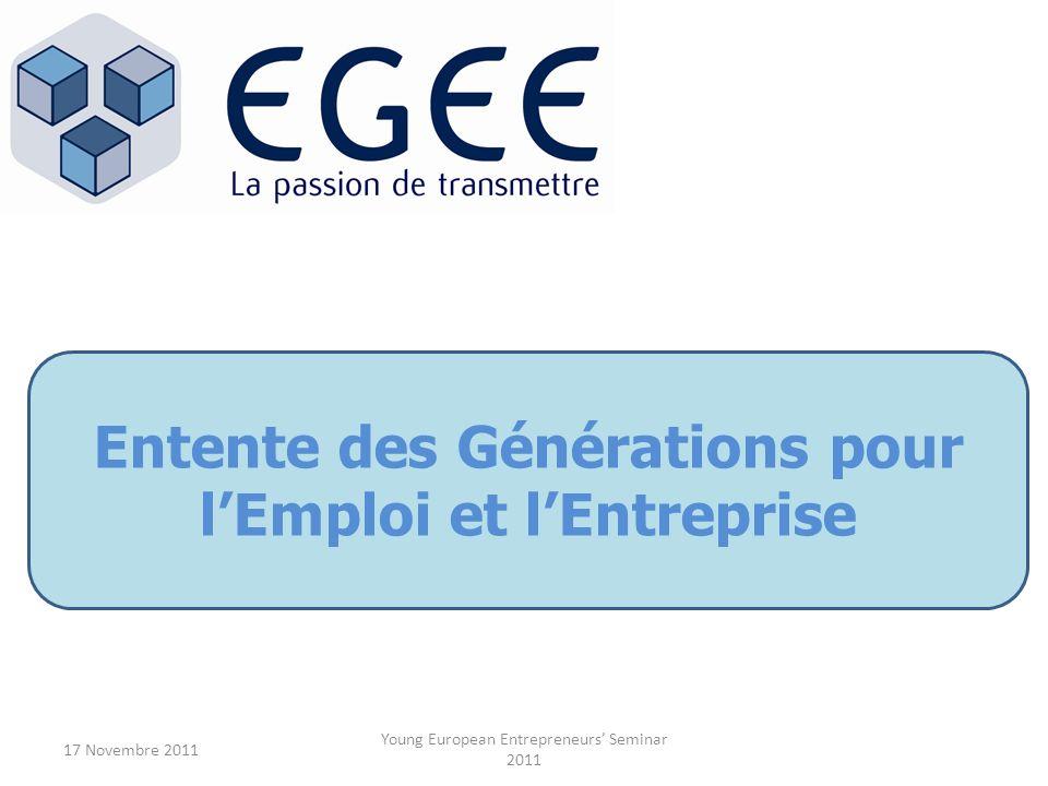 17 Novembre 2011 Young European Entrepreneurs Seminar 2011 Entente des Générations pour lEmploi et lEntreprise