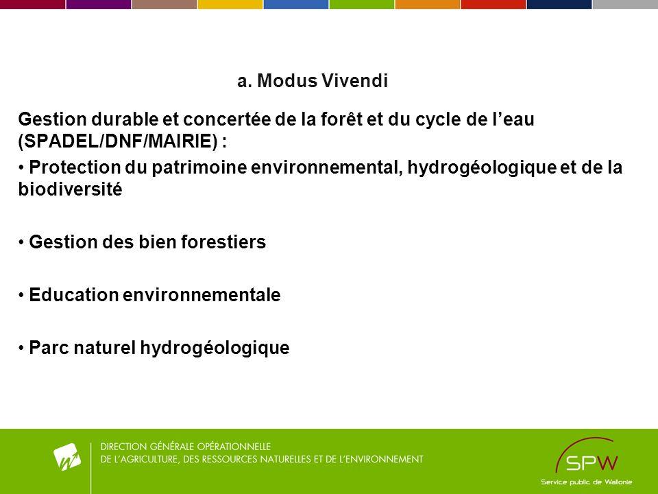 a. Modus Vivendi Gestion durable et concertée de la forêt et du cycle de leau (SPADEL/DNF/MAIRIE) : Protection du patrimoine environnemental, hydrogéo