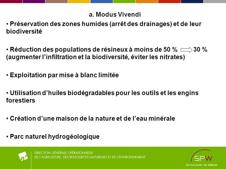 a. Modus Vivendi Préservation des zones humides (arrêt des drainages) et de leur biodiversité Réduction des populations de résineux à moins de 50 % 30