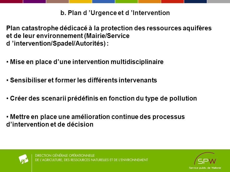 b. Plan d Urgence et d Intervention Plan catastrophe dédicacé à la protection des ressources aquifères et de leur environnement (Mairie/Service d inte