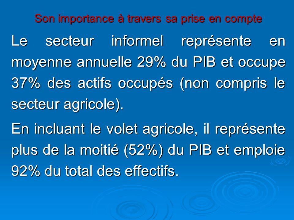 Son importance à travers sa prise en compte Le secteur informel représente en moyenne annuelle 29% du PIB et occupe 37% des actifs occupés (non compri