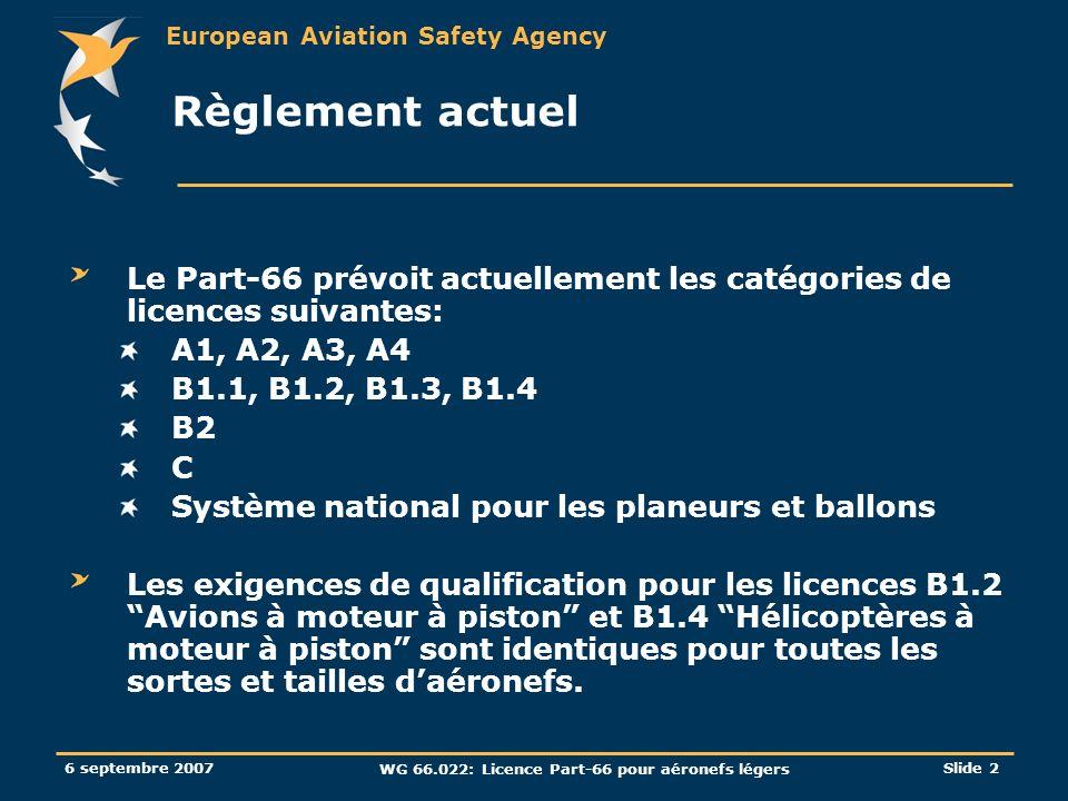 European Aviation Safety Agency 6 septembre 2007 WG 66.022: Licence Part-66 pour aéronefs légers Slide 2 Règlement actuel Le Part-66 prévoit actuellem
