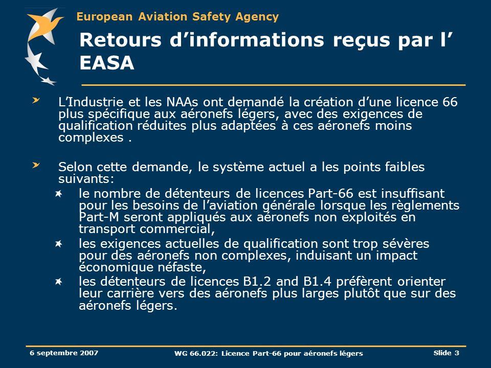 European Aviation Safety Agency 6 septembre 2007 WG 66.022: Licence Part-66 pour aéronefs légers Slide 3 Retours dinformations reçus par l EASA LIndus