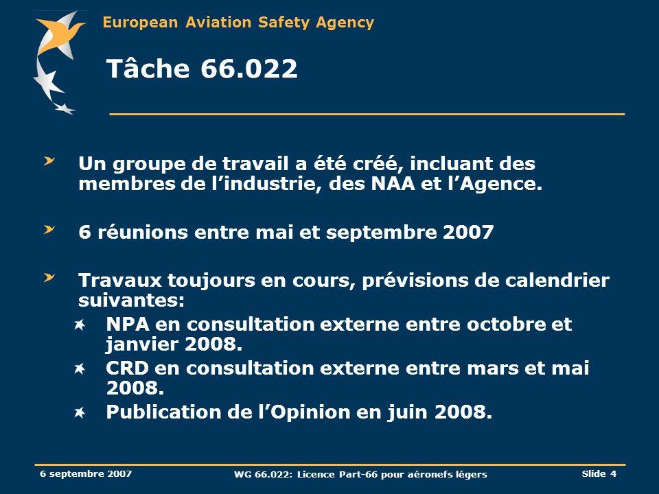 European Aviation Safety Agency 6 septembre 2007 WG 66.022: Licence Part-66 pour aéronefs légers Slide 4 Tâche 66.022 Un groupe de travail a été créé,