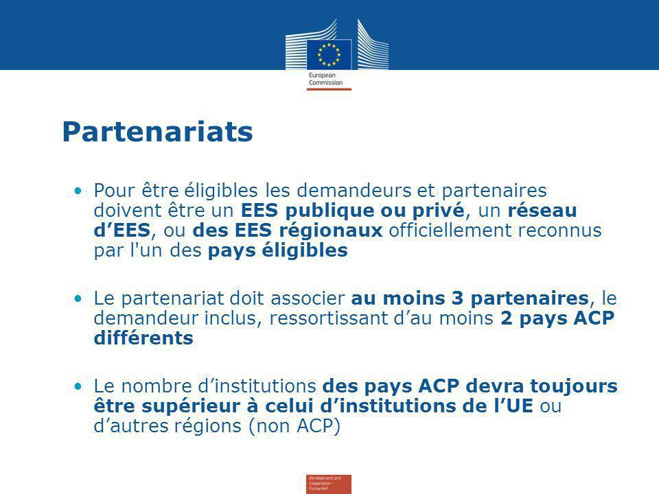 Partenariats Pour être éligibles les demandeurs et partenaires doivent être un EES publique ou privé, un réseau dEES, ou des EES régionaux officiellement reconnus par l un des pays éligibles Le partenariat doit associer au moins 3 partenaires, le demandeur inclus, ressortissant dau moins 2 pays ACP différents Le nombre dinstitutions des pays ACP devra toujours être supérieur à celui dinstitutions de lUE ou dautres régions (non ACP)