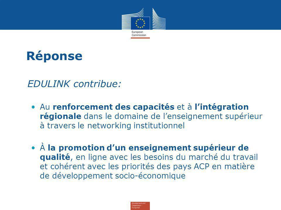 Réponse EDULINK contribue: Au renforcement des capacités et à lintégration régionale dans le domaine de lenseignement supérieur à travers le networking institutionnel À la promotion dun enseignement supérieur de qualité, en ligne avec les besoins du marché du travail et cohérent avec les priorités des pays ACP en matière de développement socio-économique