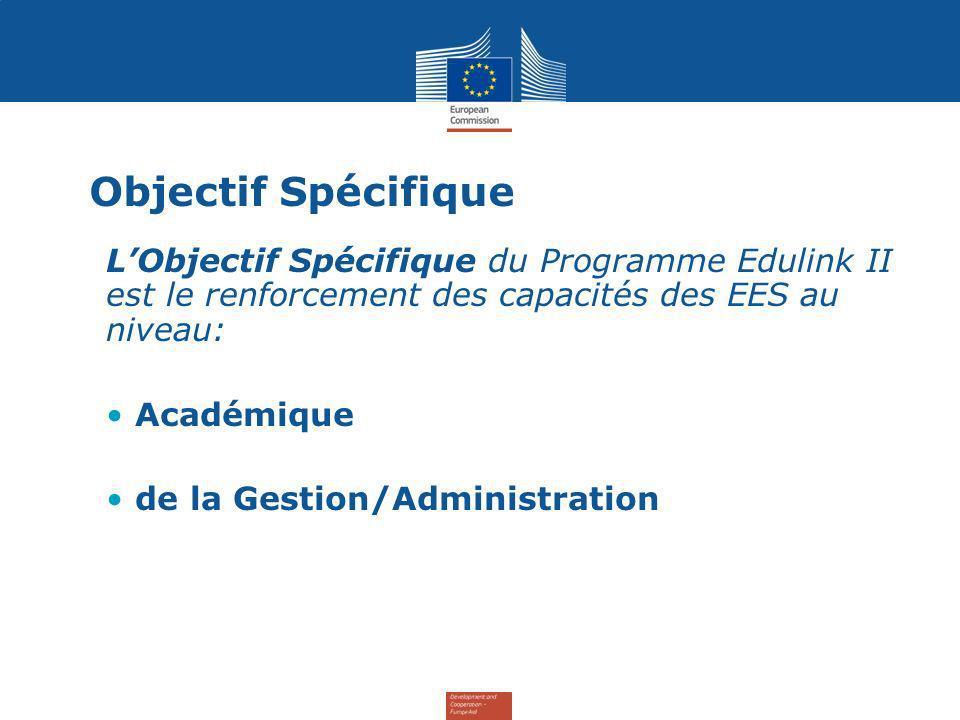 Objectif Spécifique LObjectif Spécifique du Programme Edulink II est le renforcement des capacités des EES au niveau: Académique de la Gestion/Administration
