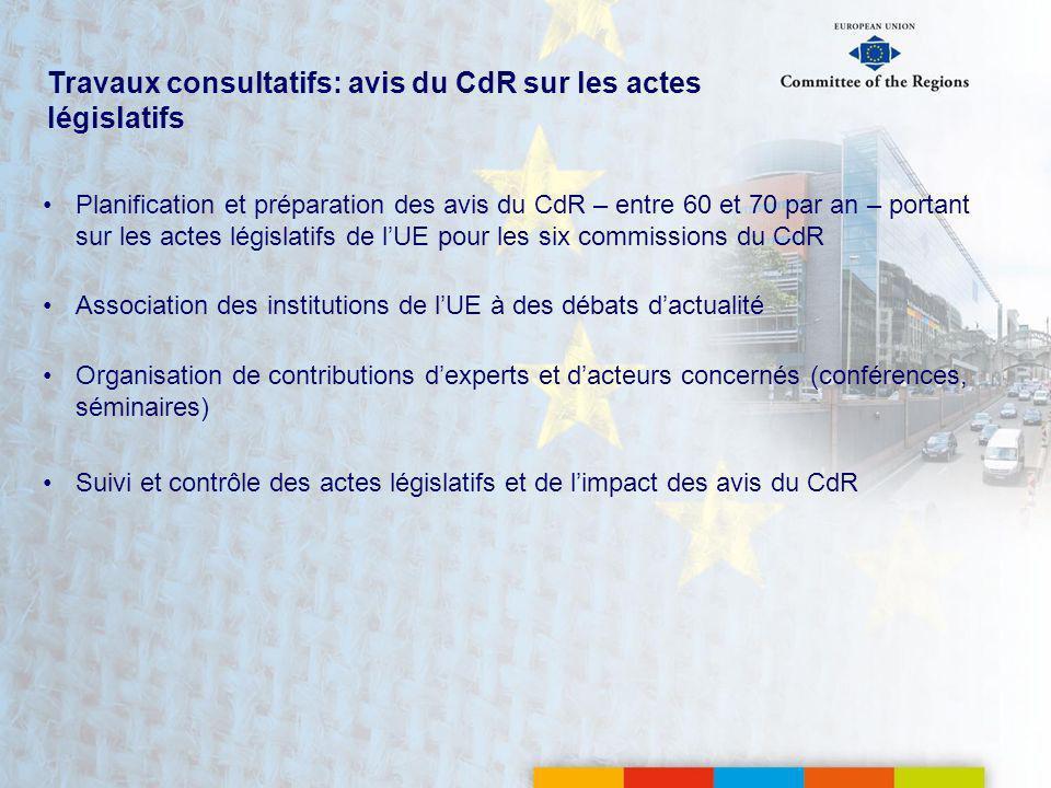 Travaux consultatifs: avis du CdR sur les actes législatifs Planification et préparation des avis du CdR – entre 60 et 70 par an – portant sur les act