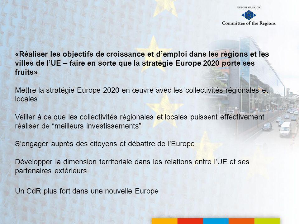 «Réaliser les objectifs de croissance et demploi dans les régions et les villes de lUE – faire en sorte que la stratégie Europe 2020 porte ses fruits» Mettre la stratégie Europe 2020 en œuvre avec les collectivités régionales et locales Veiller à ce que les collectivités régionales et locales puissent effectivement réaliser de meilleurs investissements Sengager auprès des citoyens et débattre de lEurope Développer la dimension territoriale dans les relations entre lUE et ses partenaires extérieurs Un CdR plus fort dans une nouvelle Europe