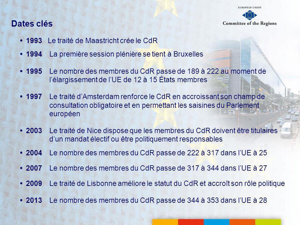Dates clés 1993 1993 Le traité de Maastricht crée le CdR 19941994La première session plénière se tient à Bruxelles 19951995Le nombre des membres du CdR passe de 189 à 222 au moment de lélargissement de lUE de 12 à 15 États membres 19971997Le traité dAmsterdam renforce le CdR en accroissant son champ de consultation obligatoire et en permettant les saisines du Parlement européen 20032003Le traité de Nice dispose que les membres du CdR doivent être titulaires dun mandat électif ou être politiquement responsables 20042004Le nombre des membres du CdR passe de 222 à 317 dans lUE à 25 20072007Le nombre des membres du CdR passe de 317 à 344 dans lUE à 27 20092009Le traité de Lisbonne améliore le statut du CdR et accroît son rôle politique 20132013Le nombre des membres du CdR passe de 344 à 353 dans lUE à 28
