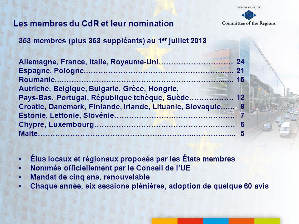 Les membres du CdR et leur nomination 353 membres (plus 353 suppléants) au 1 er juillet 2013 Allemagne, France, Italie, Royaume-Uni………………………… Espagne,