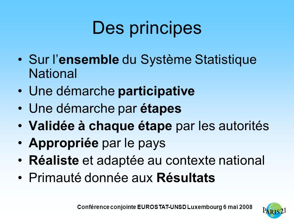 Conférence conjointe EUROSTAT-UNSD Luxembourg 6 mai 2008 Des principes Sur lensemble du Système Statistique National Une démarche participative Une démarche par étapes Validée à chaque étape par les autorités Appropriée par le pays Réaliste et adaptée au contexte national Primauté donnée aux Résultats