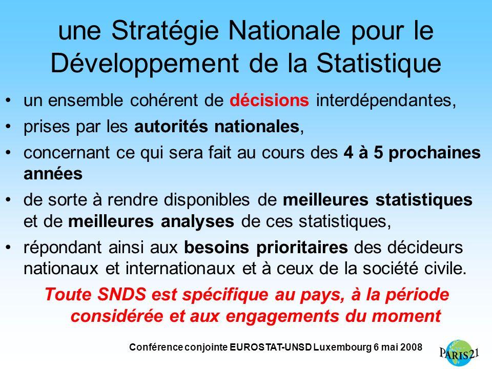 Conférence conjointe EUROSTAT-UNSD Luxembourg 6 mai 2008 une Stratégie Nationale pour le Développement de la Statistique un ensemble cohérent de décisions interdépendantes, prises par les autorités nationales, concernant ce qui sera fait au cours des 4 à 5 prochaines années de sorte à rendre disponibles de meilleures statistiques et de meilleures analyses de ces statistiques, répondant ainsi aux besoins prioritaires des décideurs nationaux et internationaux et à ceux de la société civile.