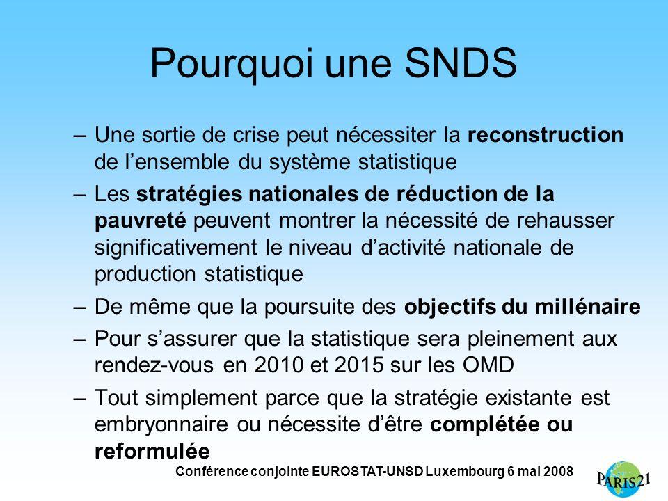 Conférence conjointe EUROSTAT-UNSD Luxembourg 6 mai 2008 Pourquoi une SNDS –Une sortie de crise peut nécessiter la reconstruction de lensemble du système statistique –Les stratégies nationales de réduction de la pauvreté peuvent montrer la nécessité de rehausser significativement le niveau dactivité nationale de production statistique –De même que la poursuite des objectifs du millénaire –Pour sassurer que la statistique sera pleinement aux rendez-vous en 2010 et 2015 sur les OMD –Tout simplement parce que la stratégie existante est embryonnaire ou nécessite dêtre complétée ou reformulée