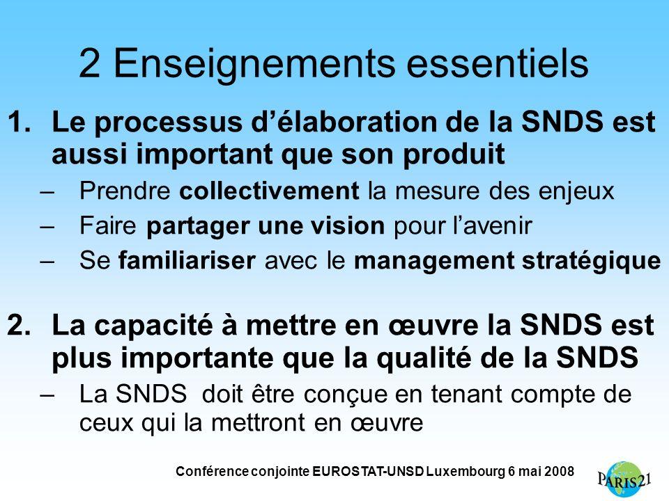 Conférence conjointe EUROSTAT-UNSD Luxembourg 6 mai 2008 2 Enseignements essentiels 1.Le processus délaboration de la SNDS est aussi important que son produit –Prendre collectivement la mesure des enjeux –Faire partager une vision pour lavenir –Se familiariser avec le management stratégique 2.La capacité à mettre en œuvre la SNDS est plus importante que la qualité de la SNDS –La SNDS doit être conçue en tenant compte de ceux qui la mettront en œuvre