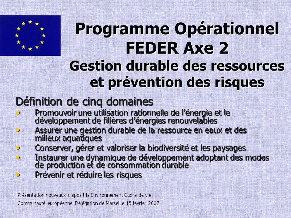 Programme Opérationnel FEDER Axe 2 Gestion durable des ressources et prévention des risques Définition de cinq domaines Promouvoir une utilisation rat