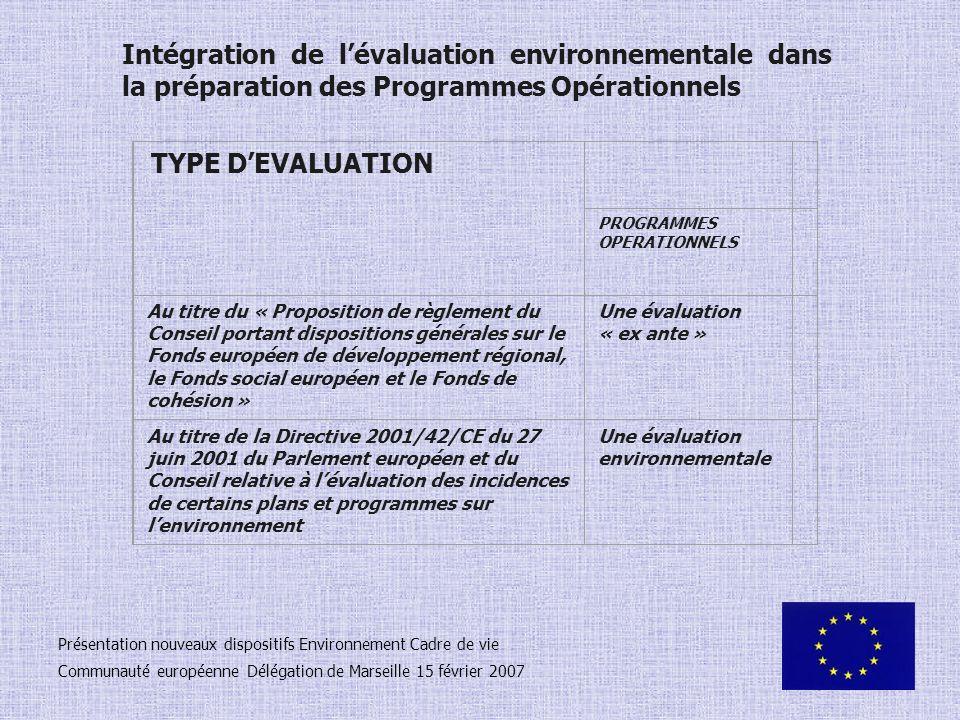 TYPE DEVALUATION PROGRAMMES OPERATIONNELS Au titre du « Proposition de règlement du Conseil portant dispositions générales sur le Fonds européen de dé
