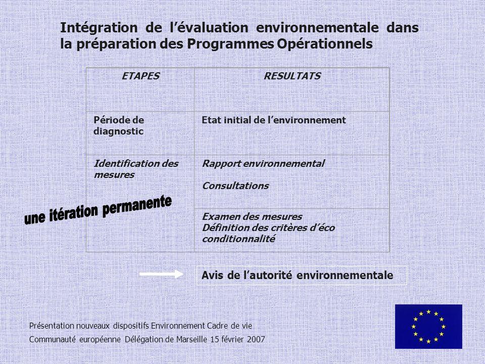ETAPES RESULTATS Période de diagnostic Etat initial de lenvironnement Identification des mesures Rapport environnemental Consultations Examen des mesu