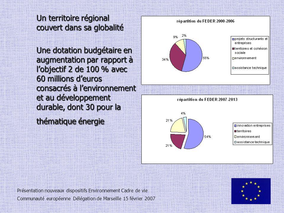 Un territoire régional couvert dans sa globalité Une dotation budgétaire en augmentation par rapport à lobjectif 2 de 100 % avec 60 millions deuros co