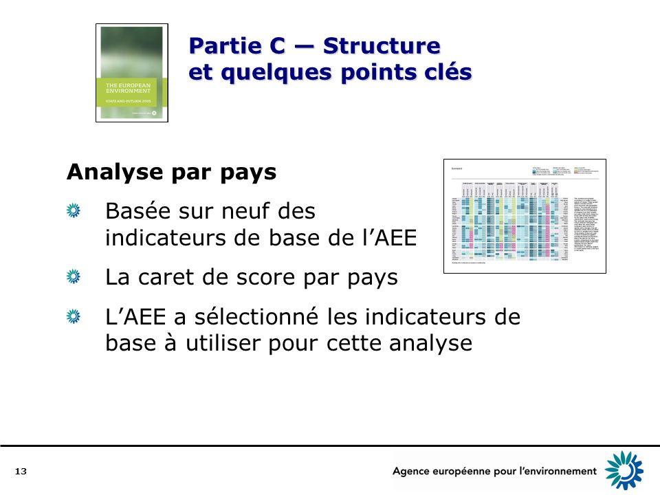 13 Partie C Structure et quelques points clés Analyse par pays Basée sur neuf des indicateurs de base de lAEE La caret de score par pays LAEE a sélectionné les indicateurs de base à utiliser pour cette analyse