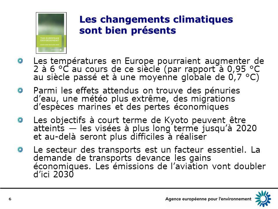 6 Les changements climatiques sont bien présents Les températures en Europe pourraient augmenter de 2 à 6 °C au cours de ce siècle (par rapport à 0,95 °C au siècle passé et à une moyenne globale de 0,7 °C) Parmi les effets attendus on trouve des pénuries deau, une météo plus extrême, des migrations despèces marines et des pertes économiques Les objectifs à court terme de Kyoto peuvent être atteints les visées à plus long terme jusquà 2020 et au-delà seront plus difficiles à réaliser Le secteur des transports est un facteur essentiel.