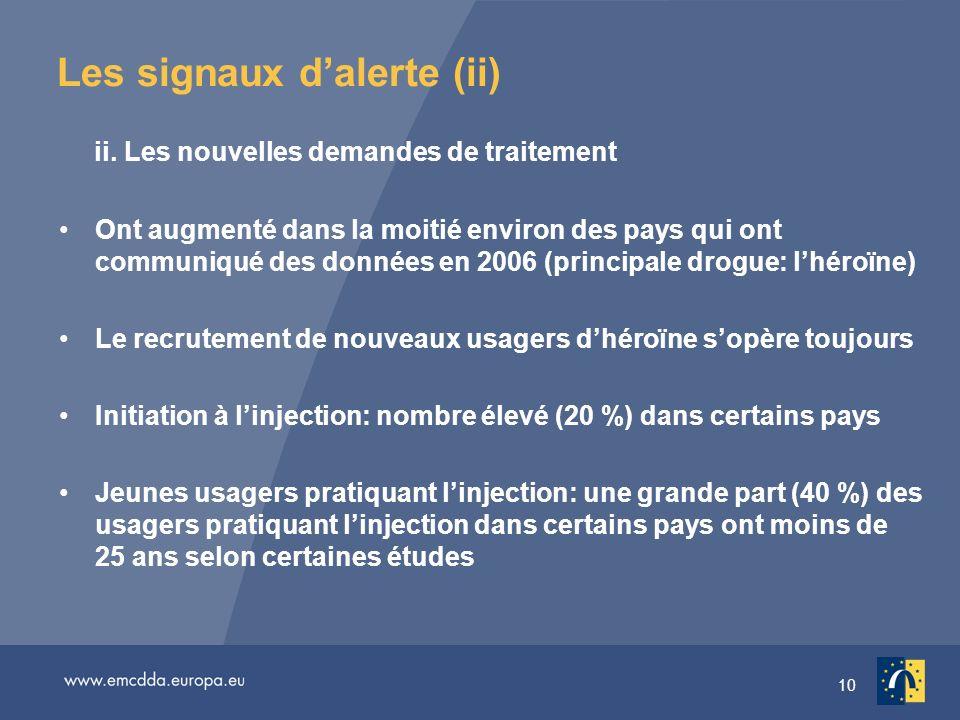 10 Les signaux dalerte (ii) ii. Les nouvelles demandes de traitement Ont augmenté dans la moitié environ des pays qui ont communiqué des données en 20